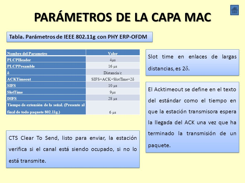 TARJETA INALÁMBRICA SR2 Características: Especificación del Procesador: Atheros, sexta generación, AR5213 Radio de operación: IEEE 802.11b / g, en 2,4
