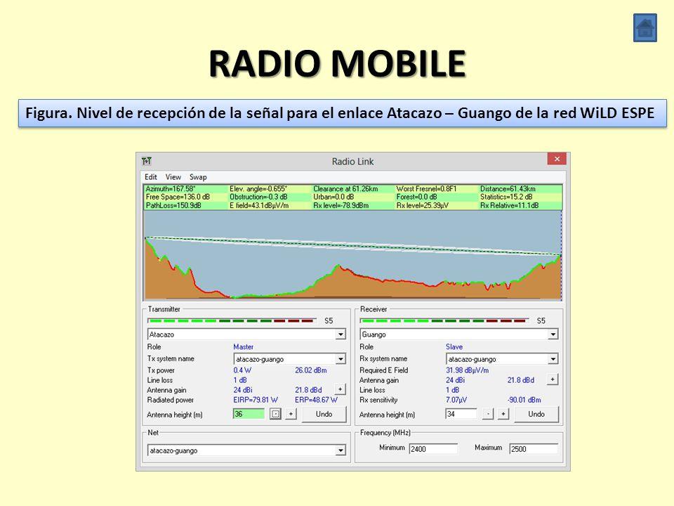 DIRECCIONAMIENTO IP EstaciónWifi0 (CM9)# HOSTWifi1 (SR2) ISP ESPE Sangolquí10.0.6.1/24254192.168.10.168/27 192.188.58.35/24 ESPE Latacunga10.0.1.1/251