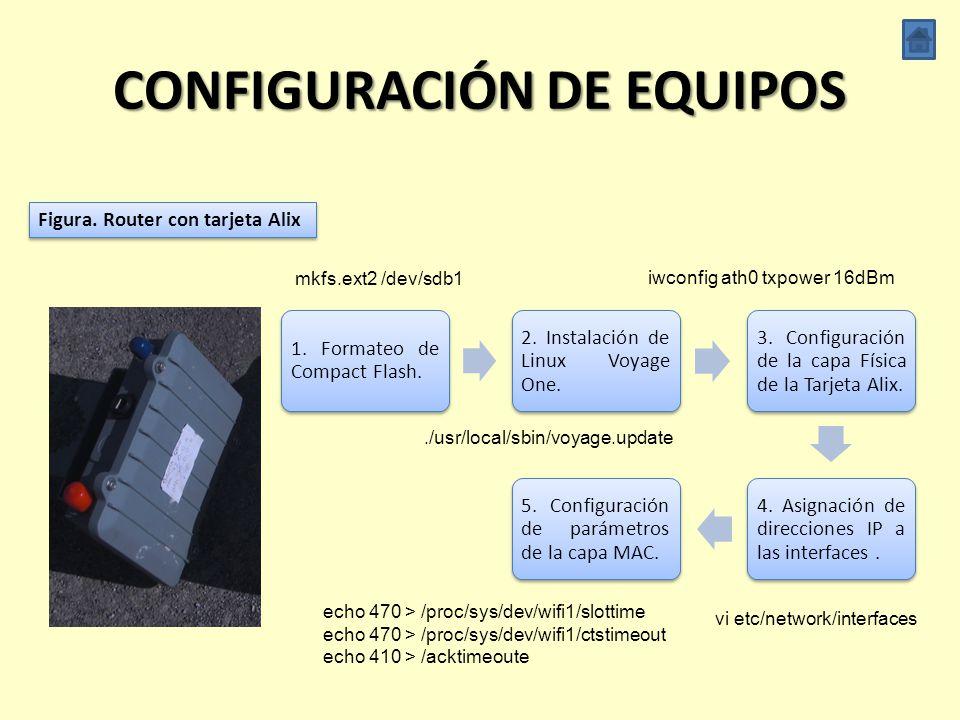 IMPLEMENTACIÓN Configuración de equipos Instalación de equipos en las torres Alineación y corrección de ángulos de apuntamiento Implementación del enl