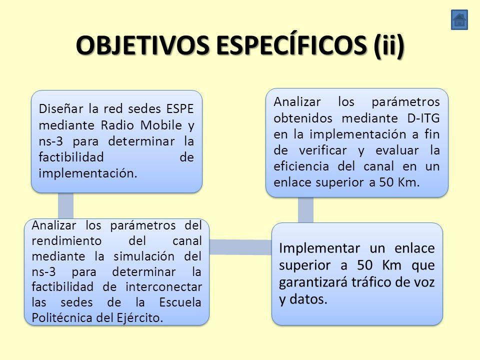 OBJETIVOS ESPECÍFICOS (i) Analizar protocolos de enrutamiento adecuados para enlaces WiFi de larga distancia en el entorno de simulación ns-3. Estable