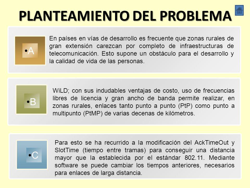 OBJETIVOS ESPECÍFICOS (ii) Diseñar la red sedes ESPE mediante Radio Mobile y ns-3 para determinar la factibilidad de implementación. Analizar los pará