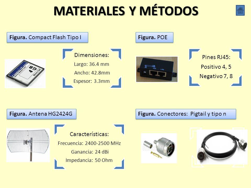 MATERIALES Y MÉTODOS La tarjeta Alix 3d3 permite la instalación del sistema operativo LINUX, con el cual se modifican los parámetros de la capa MAC. P