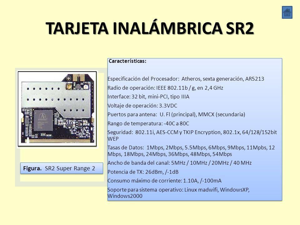MATERIALES Y MÉTODOS Dimensiones: Largo: 36.4 mm Ancho: 42.8mm Espesor: 3.3mm Figura. Compact Flash Tipo I Pines RJ45: Positivo 4, 5 Negativo 7, 8 Fig