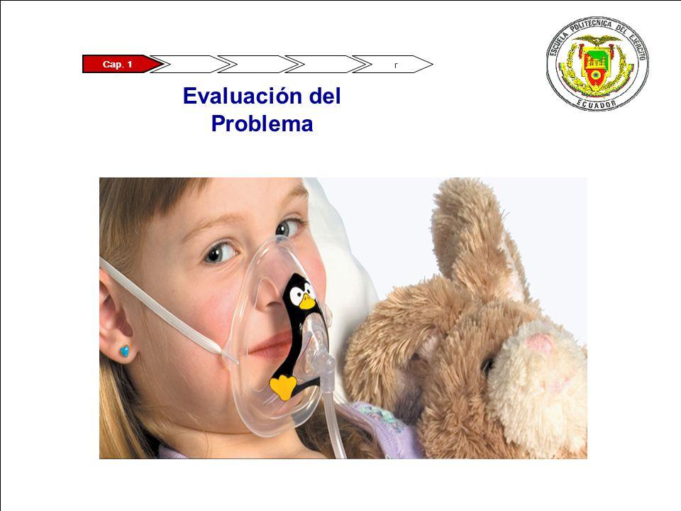® CIMAT - III Simposio Metodologia Seis Sigma 2007 Pagina 10 Logo Empresa Cap.