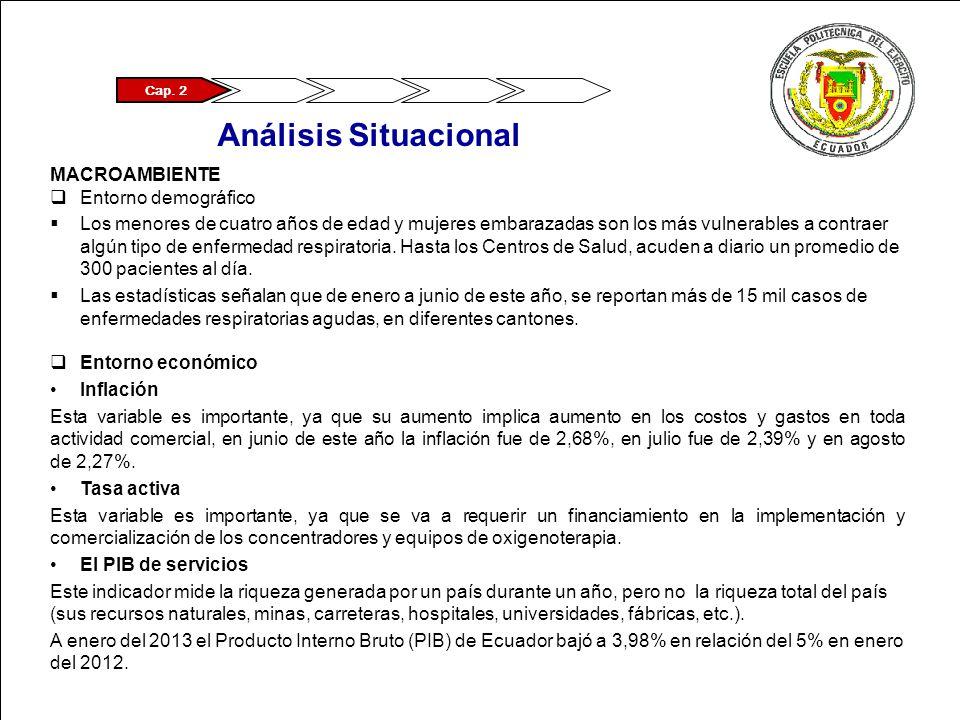 ® CIMAT - III Simposio Metodologia Seis Sigma 2007 Pagina 13 Logo Empresa CAPÍTULO II ANÁLISIS SITUACIONAL CAPÍTULO II ANÁLISIS SITUACIONAL