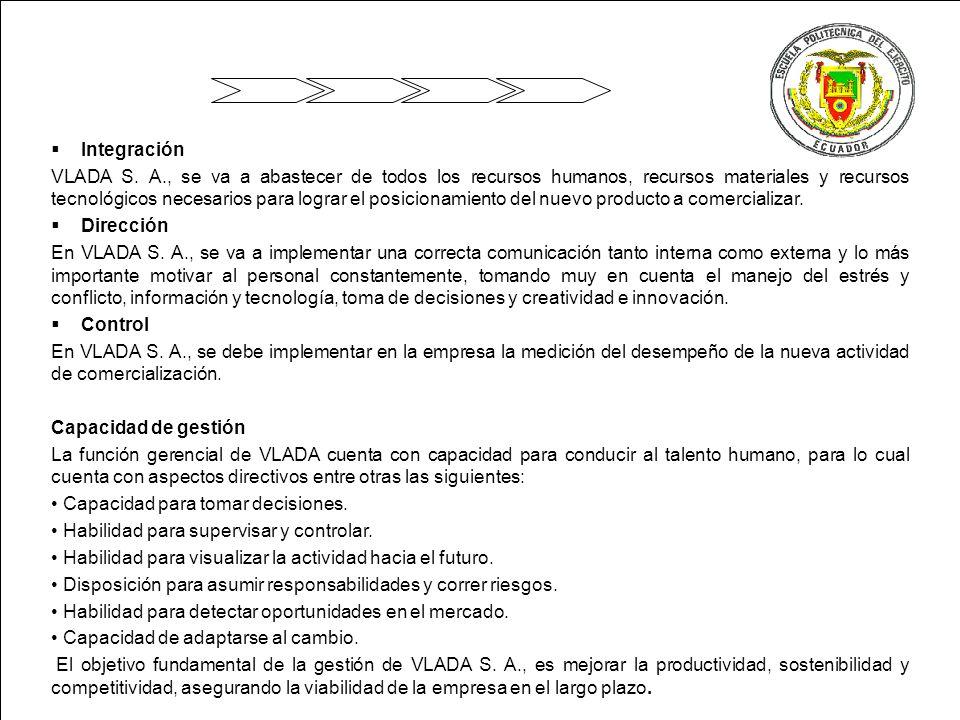 ® CIMAT - III Simposio Metodologia Seis Sigma 2007 Pagina 19 Logo Empresa Organización Los elementos que se deben evaluar dentro de la organización deben ser: la división del trabajo, jerarquización, departamentalización, descripción de funciones y coordinación.
