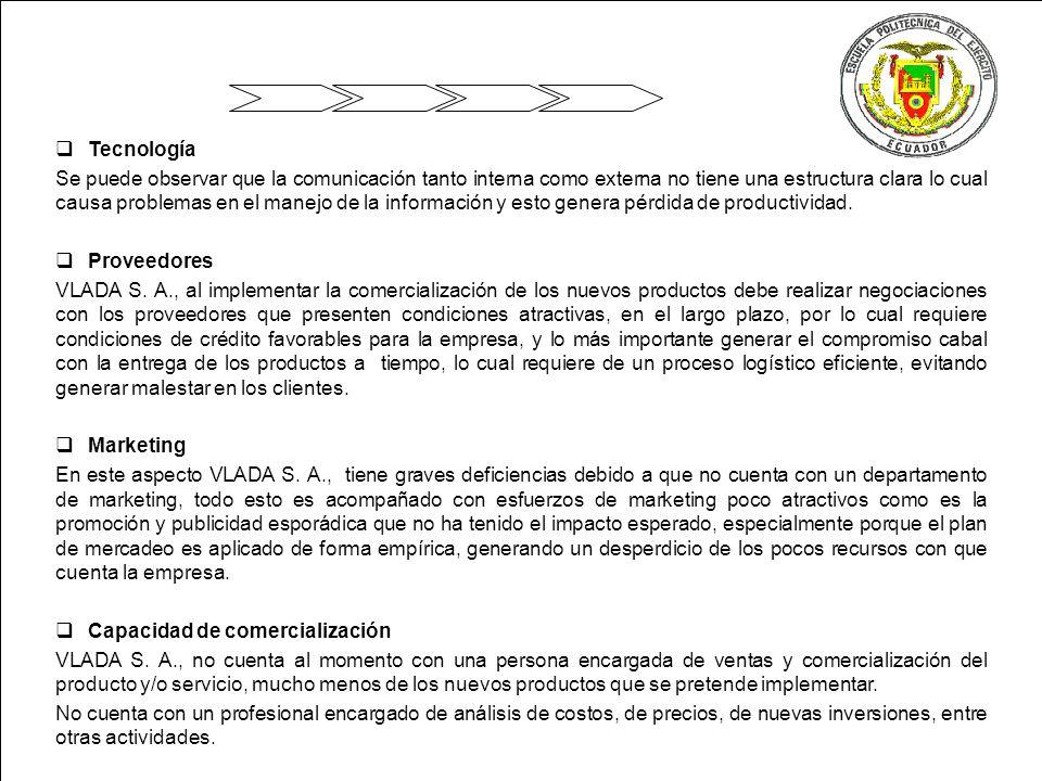 ® CIMAT - III Simposio Metodologia Seis Sigma 2007 Pagina 21 Logo Empresa Capacidad de recursos humanos VLADA S.