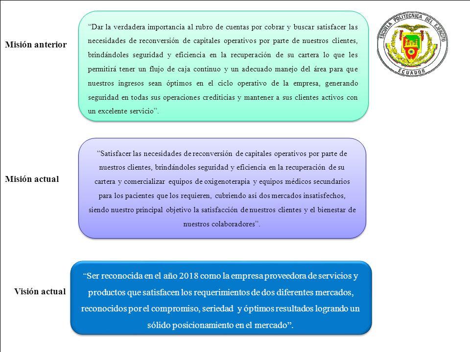 ® CIMAT - III Simposio Metodologia Seis Sigma 2007 Pagina 29 Logo Empresa LA EMPRESA VLADA S.