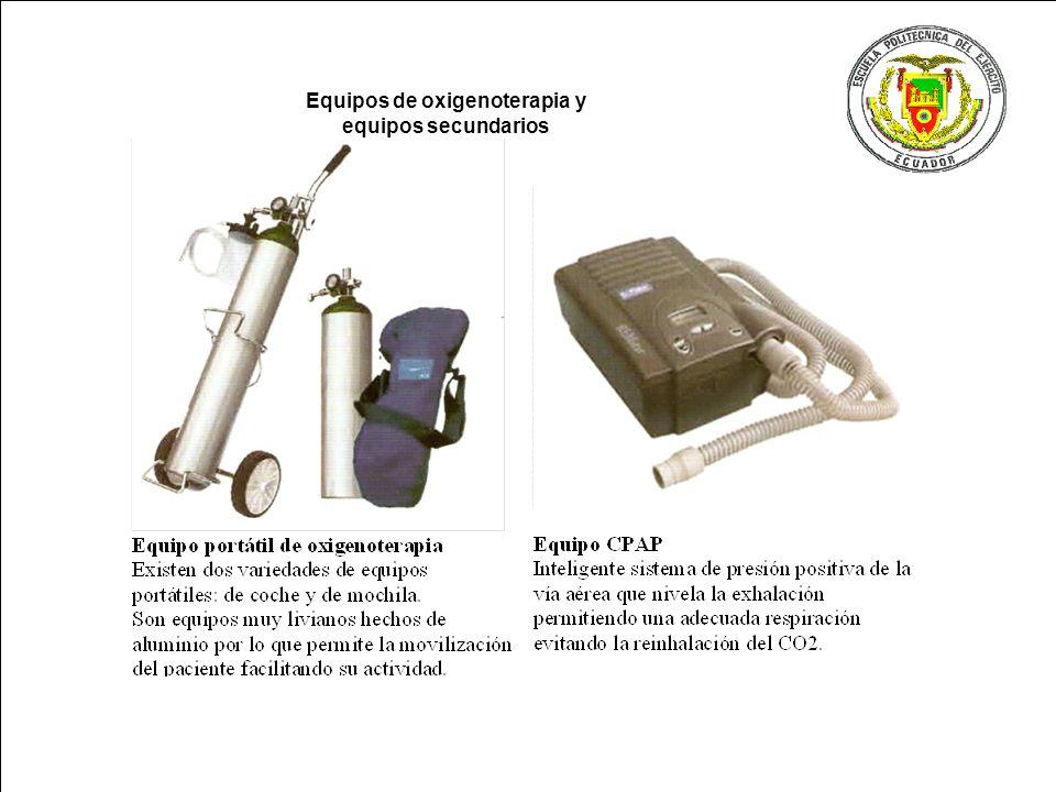 ® CIMAT - III Simposio Metodologia Seis Sigma 2007 Pagina 42 Logo Empresa Mascarillas para oxígeno