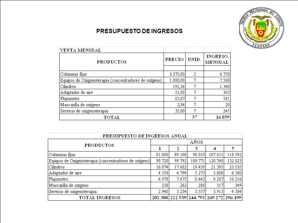 ® CIMAT - III Simposio Metodologia Seis Sigma 2007 Pagina 58 Logo Empresa ESTRUCTURA DEL FINANCIAMIENTO TMAR del proyecto = tasa pasiva + tasa de inflación + premio al riesgo TMAR del proyecto = 4,53% + 3,59% + 12% TMAR del proyecto = 20,12%