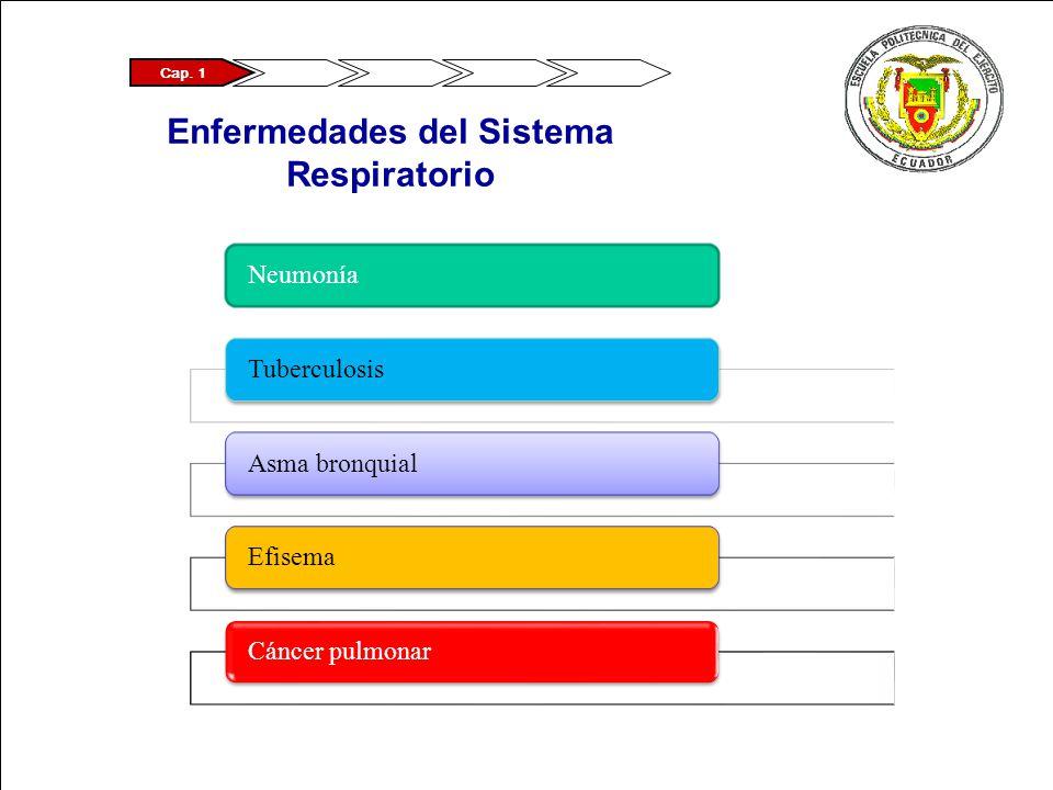 ® CIMAT - III Simposio Metodologia Seis Sigma 2007 Pagina 6 Logo Empresa Cap.