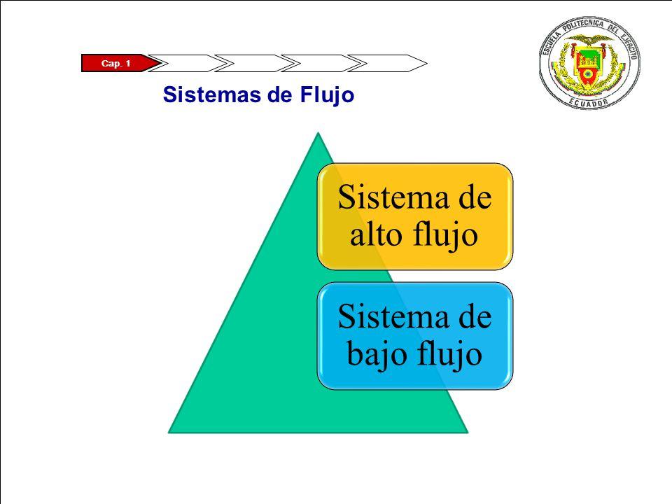 ® CIMAT - III Simposio Metodologia Seis Sigma 2007 Pagina 8 Logo Empresa Cap.