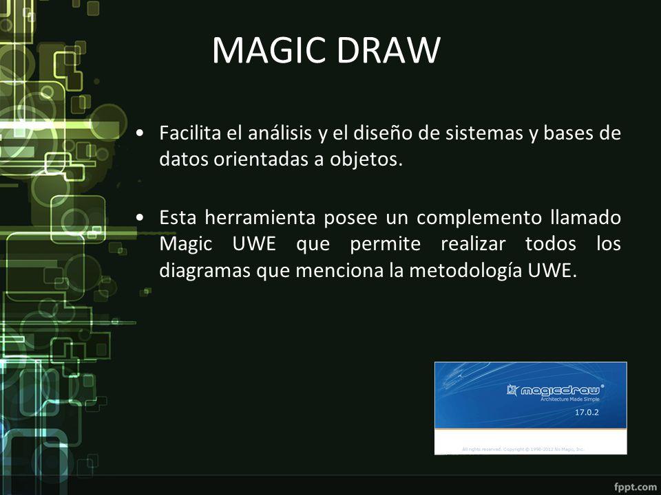 MAGIC DRAW Facilita el análisis y el diseño de sistemas y bases de datos orientadas a objetos. Esta herramienta posee un complemento llamado Magic UWE