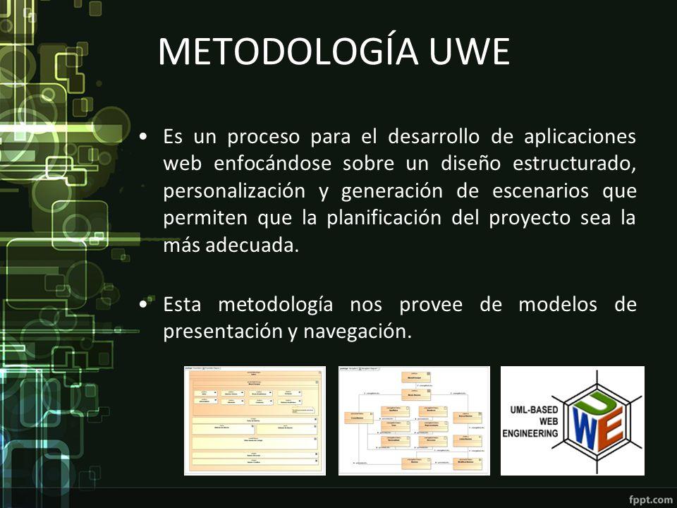 METODOLOGÍA UWE Es un proceso para el desarrollo de aplicaciones web enfocándose sobre un diseño estructurado, personalización y generación de escenar