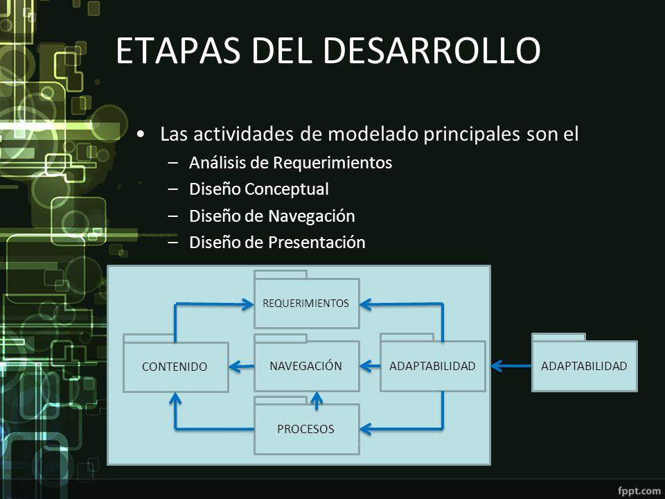 ETAPAS DEL DESARROLLO Las actividades de modelado principales son el –Análisis de Requerimientos –Diseño Conceptual –Diseño de Navegación –Diseño de P