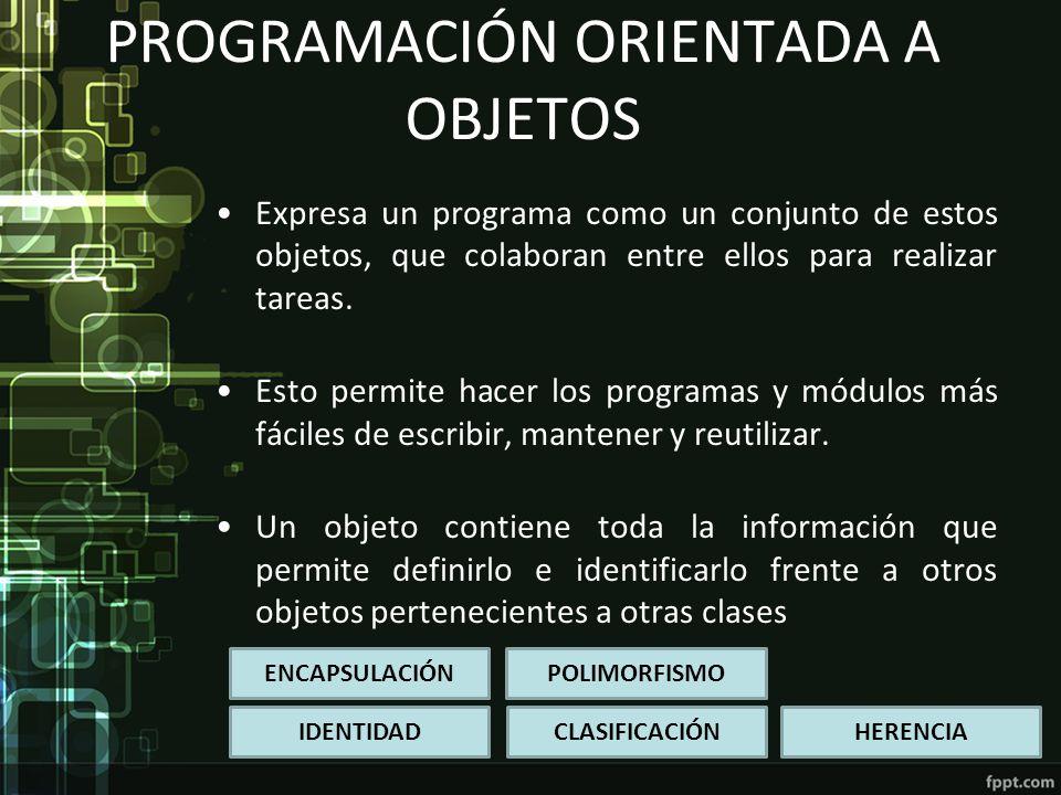 PROGRAMACIÓN ORIENTADA A OBJETOS Expresa un programa como un conjunto de estos objetos, que colaboran entre ellos para realizar tareas. Esto permite h