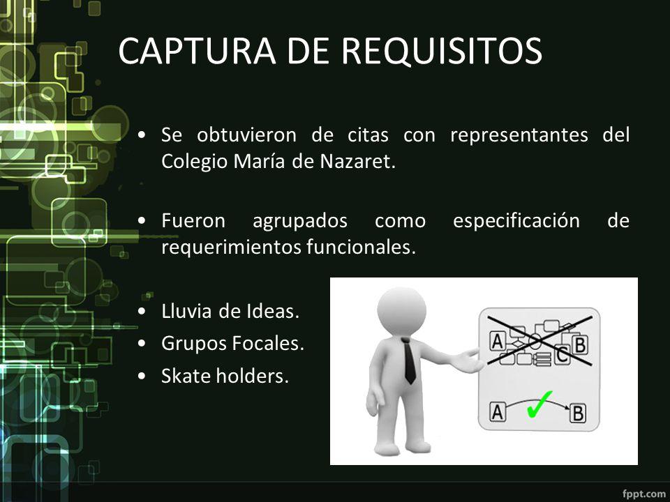 CAPTURA DE REQUISITOS Se obtuvieron de citas con representantes del Colegio María de Nazaret. Fueron agrupados como especificación de requerimientos f