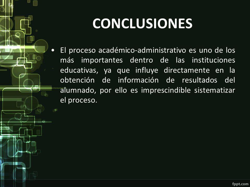 CONCLUSIONES El proceso académico-administrativo es uno de los más importantes dentro de las instituciones educativas, ya que influye directamente en