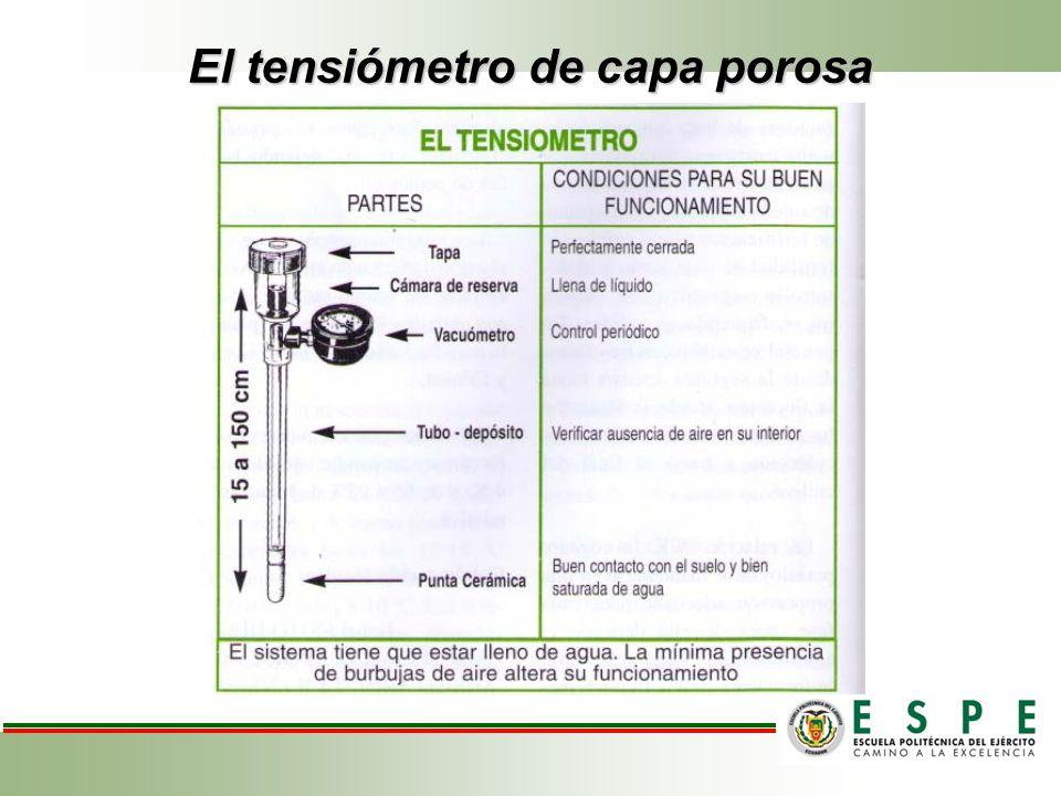 El tensiómetro de capa porosa