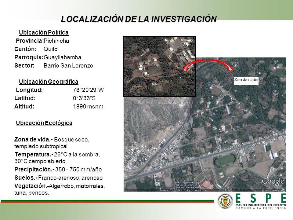 LOCALIZACIÓN DE LA INVESTIGACIÓN Ubicación Política Provincia:Pichincha Cantón:Quito Parroquia:Guayllabamba Sector:Barrio San Lorenzo Ubicación Geográ