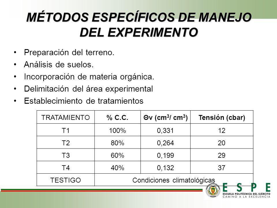 MÉTODOS ESPECÍFICOS DE MANEJO DEL EXPERIMENTO Preparación del terreno. Análisis de suelos. Incorporación de materia orgánica. Delimitación del área ex
