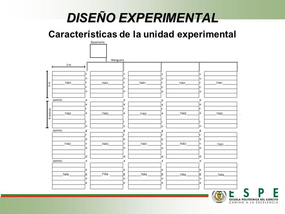 DISEÑO EXPERIMENTAL Características de la unidad experimental