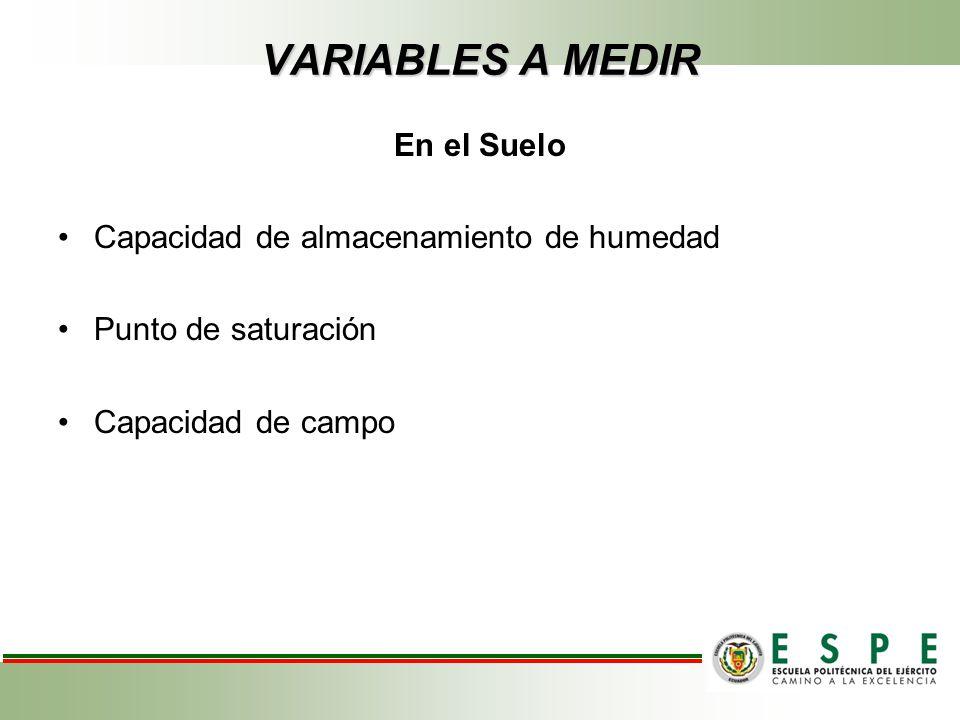 VARIABLES A MEDIR En el Suelo Capacidad de almacenamiento de humedad Punto de saturación Capacidad de campo