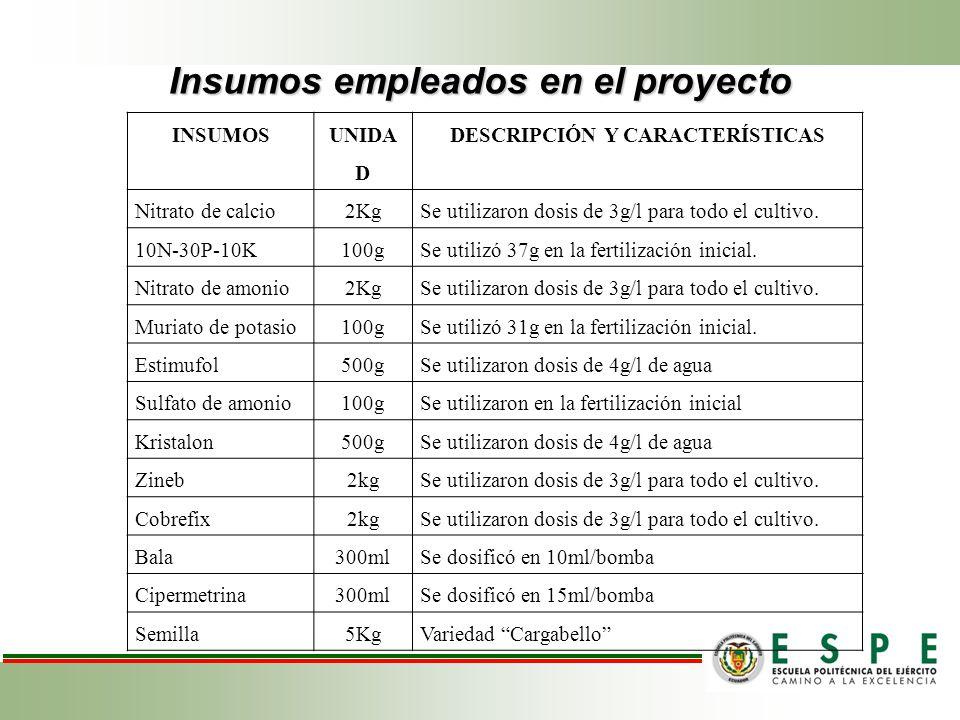 Insumos empleados en el proyecto INSUMOS UNIDA D DESCRIPCIÓN Y CARACTERÍSTICAS Nitrato de calcio2KgSe utilizaron dosis de 3g/l para todo el cultivo. 1