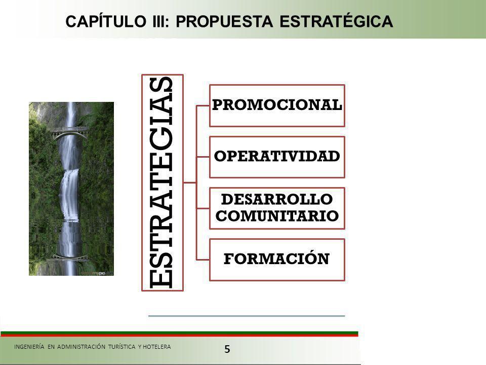 5 CAPÍTULO III: PROPUESTA ESTRATÉGICA ESTRATEGIAS PROMOCIONAL OPERATIVIDAD DESARROLLO COMUNITARIO FORMACIÓN