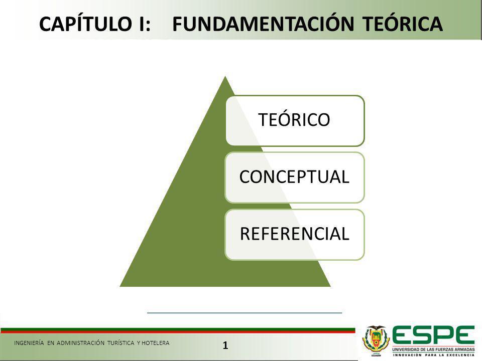1 INGENIERÍA EN ADMINISTRACIÓN TURÍSTICA Y HOTELERA CAPÍTULO I: FUNDAMENTACIÓN TEÓRICA TEÓRICOCONCEPTUALREFERENCIAL