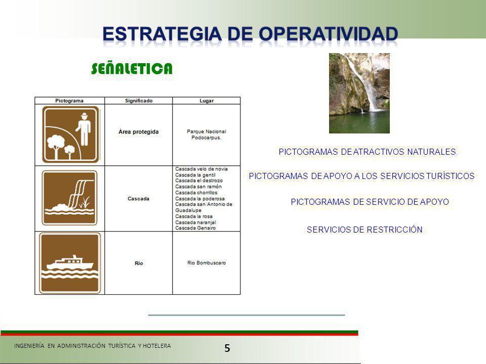 5 INGENIERÍA EN ADMINISTRACIÓN TURÍSTICA Y HOTELERA SEÑALETICA PICTOGRAMAS DE ATRACTIVOS NATURALES.