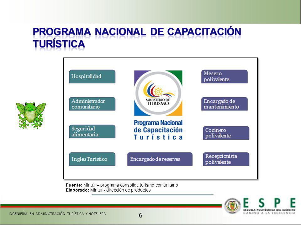 6 Fuente: Mintur – programa consolida turismo comunitario Elaborado: Mintur - dirección de productos