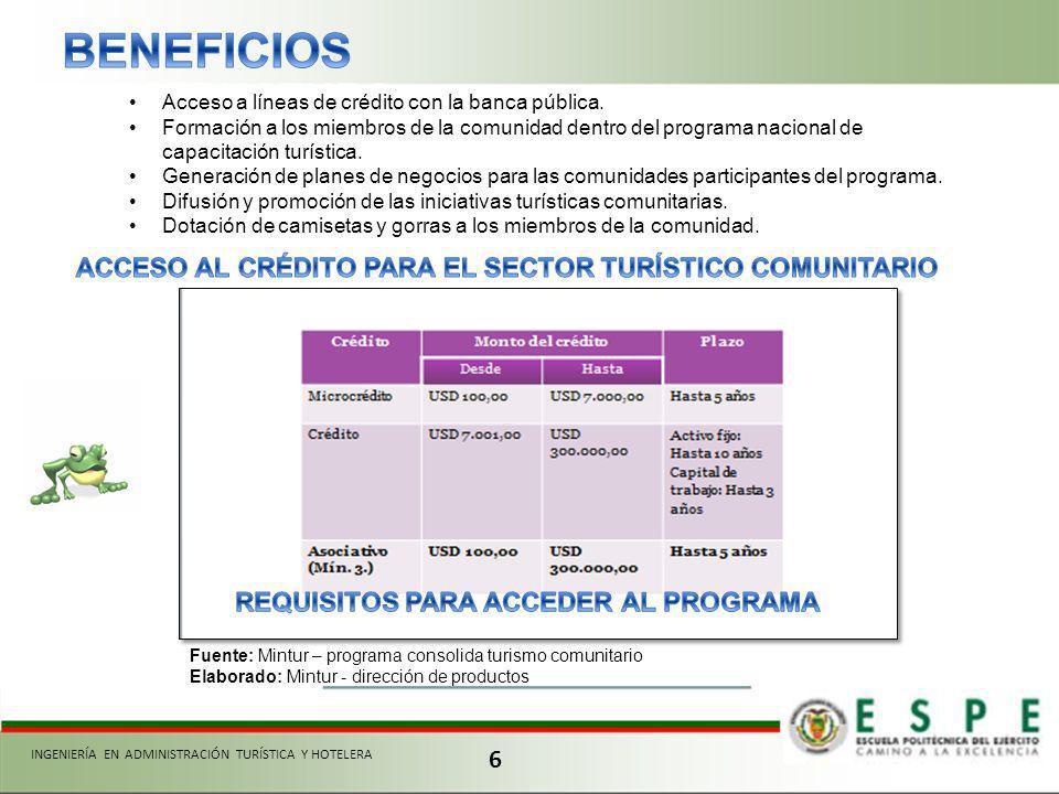 6 INGENIERÍA EN ADMINISTRACIÓN TURÍSTICA Y HOTELERA Acceso a líneas de crédito con la banca pública. Formación a los miembros de la comunidad dentro d