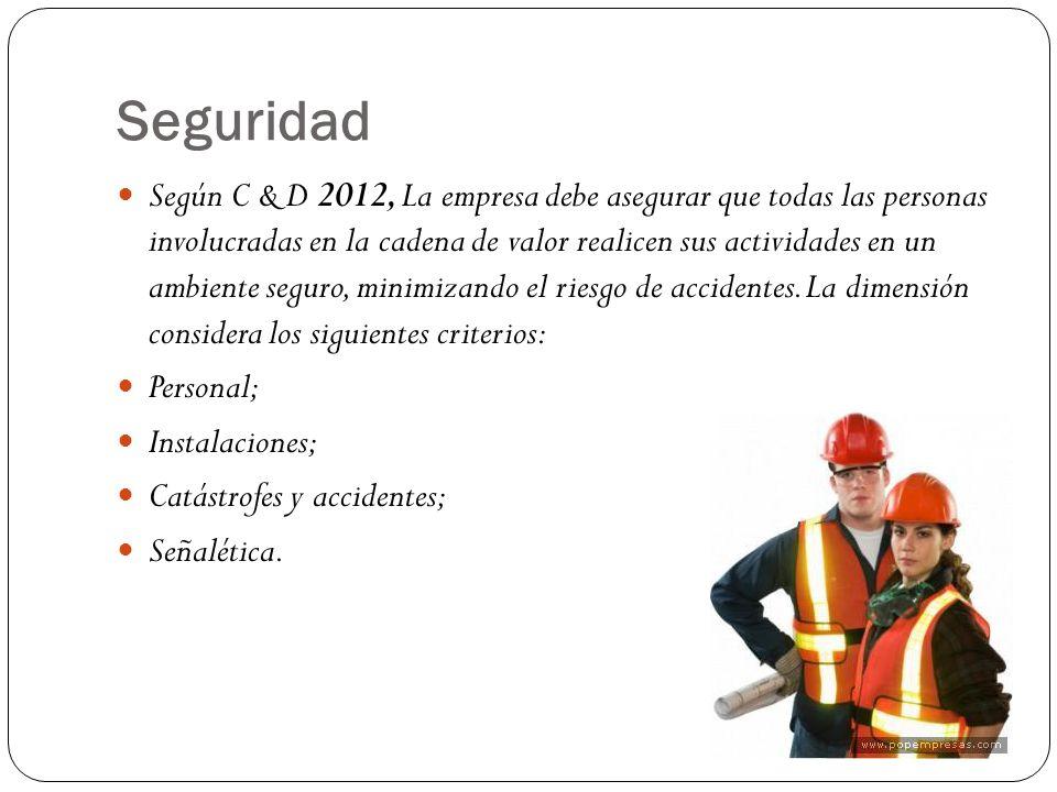 Seguridad Según C & D 2012, La empresa debe asegurar que todas las personas involucradas en la cadena de valor realicen sus actividades en un ambiente