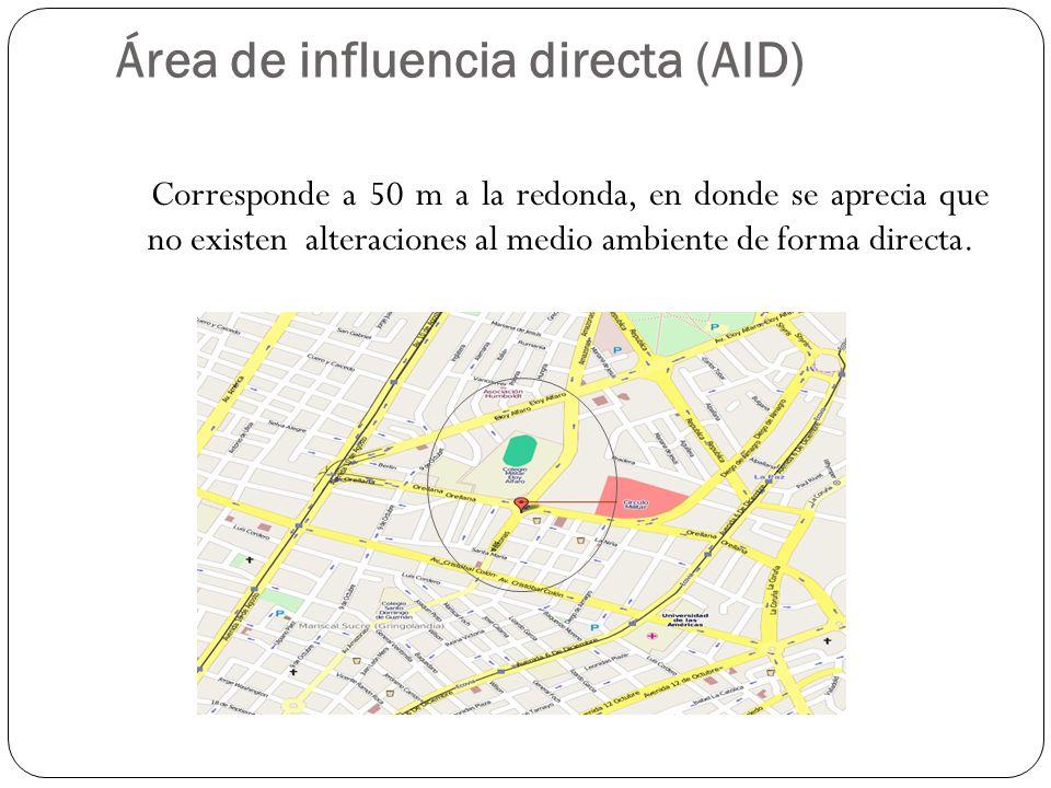 Área de influencia indirecta (AII) Se ha delimitado a un radio de 200 m.
