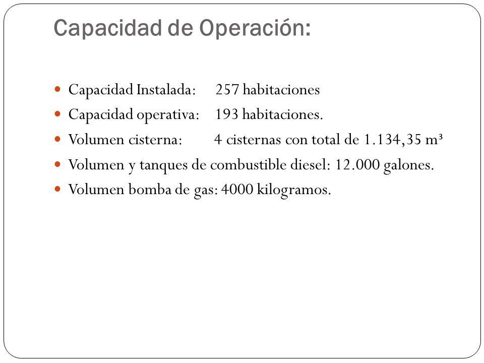 Capacidad de Operación: Capacidad Instalada: 257 habitaciones Capacidad operativa: 193 habitaciones. Volumen cisterna: 4 cisternas con total de 1.134,