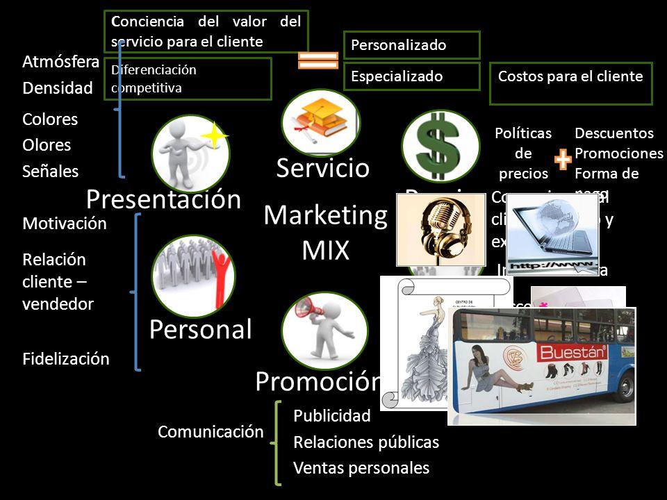 Marketing MIX Servicio Conciencia del valor del servicio para el cliente Diferenciación competitiva Personalizado Especializado Precio Costos para el