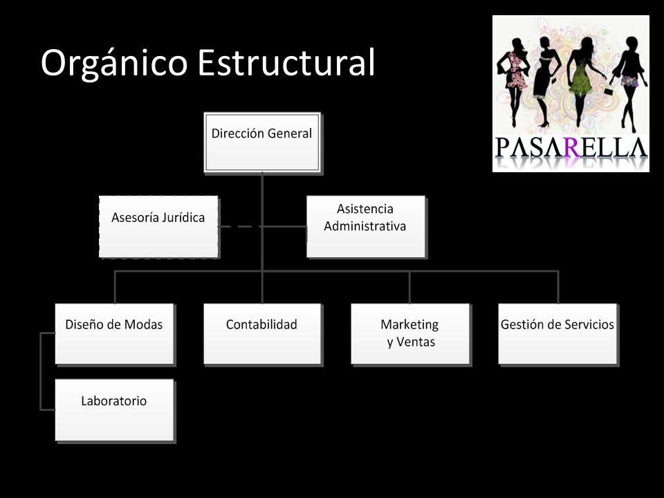 Orgánico Estructural