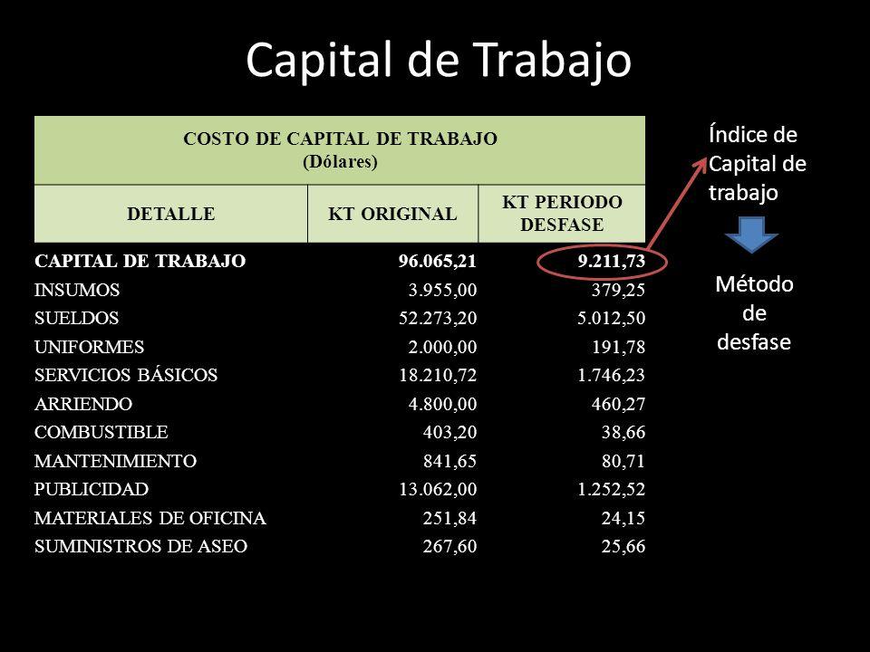 Capital de Trabajo Índice de Capital de trabajo Método de desfase COSTO DE CAPITAL DE TRABAJO (Dólares) DETALLEKT ORIGINAL KT PERIODO DESFASE CAPITAL