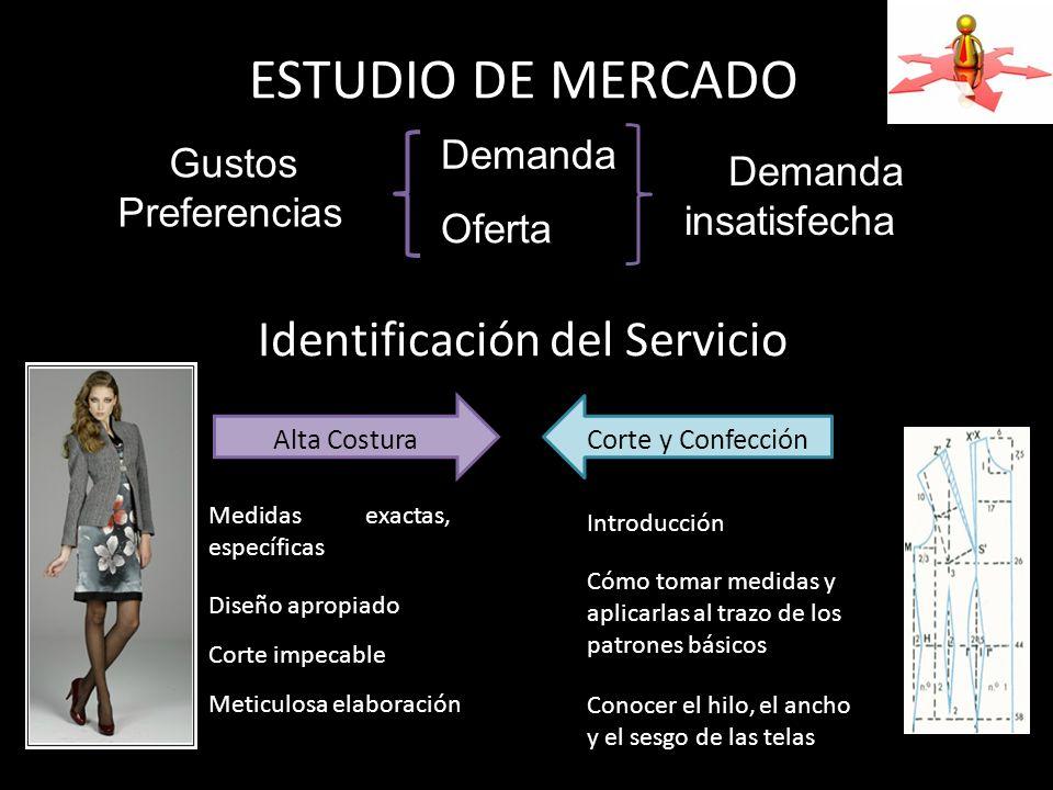 Demanda Oferta Gustos Preferencias Demanda insatisfecha Identificación del Servicio Alta CosturaCorte y Confección Medidas exactas, específicas Diseño