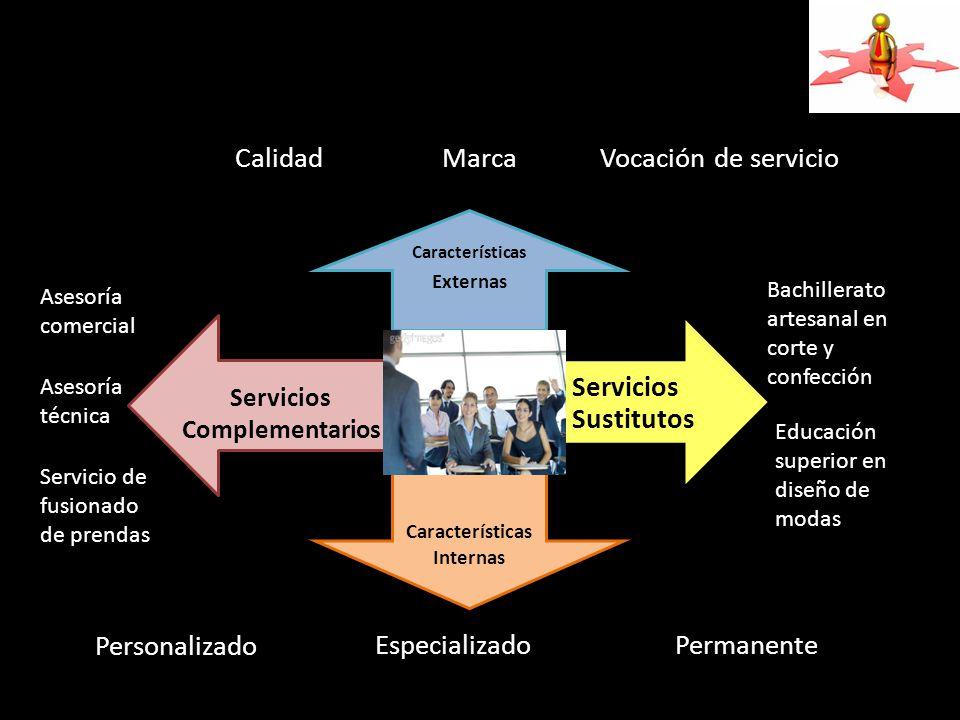 Características Internas Personalizado Características Externas Especializado Permanente Calidad Marca Vocación de servicio Servicios Complementarios