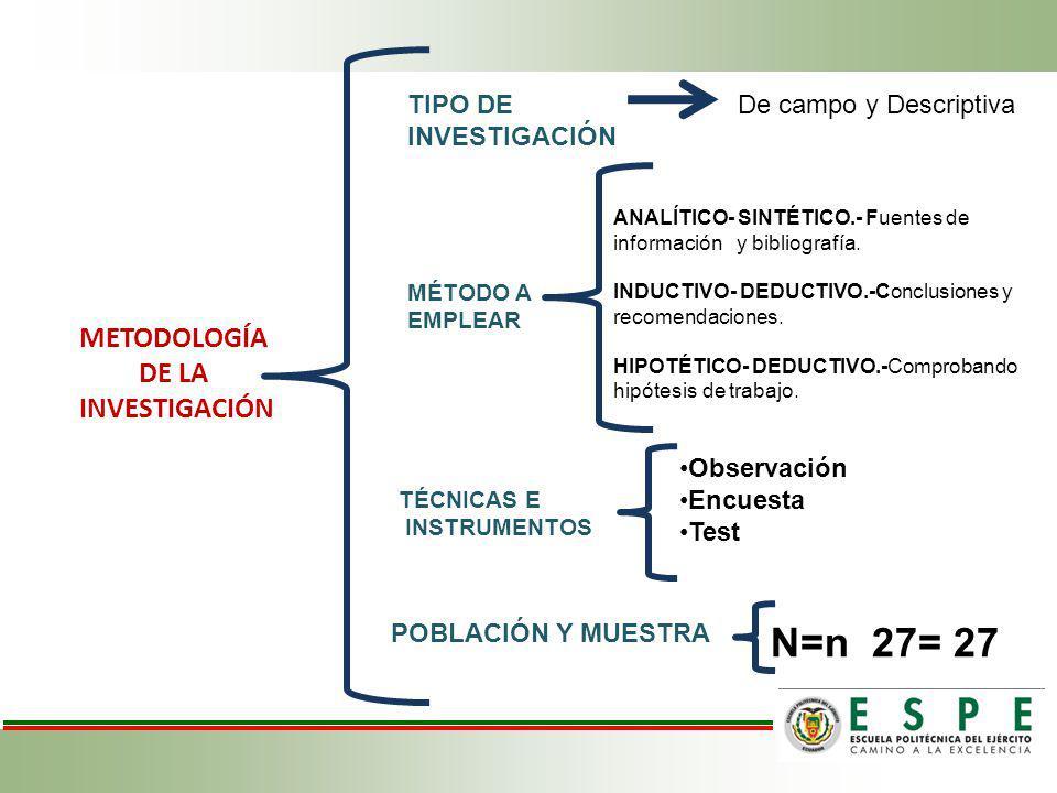 METODOLOGÍA DE LA INVESTIGACIÓN ANALÍTICO- SINTÉTICO.- Fuentes de información y bibliografía.