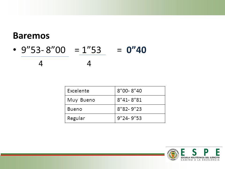 Baremos 953- 800 = 153 = 040 4 4 Excelente800- 840 Muy Bueno841- 881 Bueno882- 923 Regular924- 953