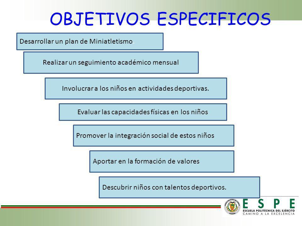 OBJETIVOS ESPECIFICOS Realizar un seguimiento académico mensual Desarrollar un plan de Miniatletismo.
