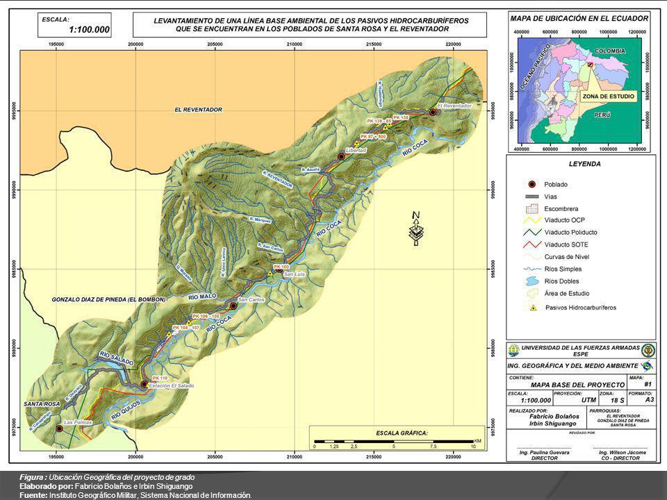 Figura : Ubicación Geográfica del proyecto de grado Elaborado por: Fabricio Bolaños e Irbin Shiguango Fuente: Instituto Geográfico Militar, Sistema Nacional de Información.
