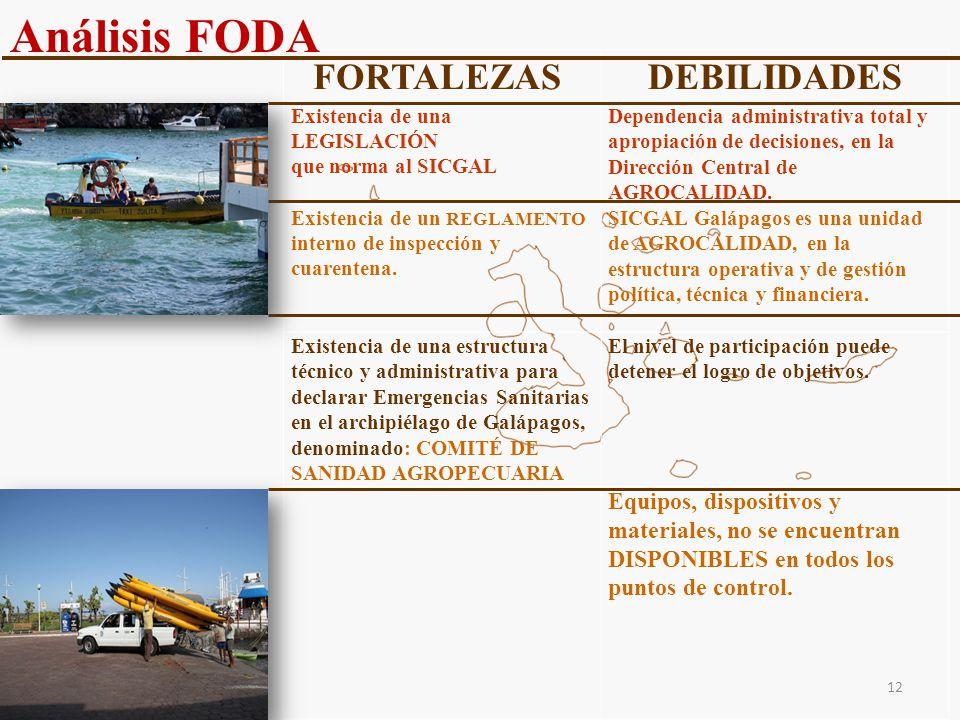 FORTALEZAS DEBILIDADES Existencia de una LEGISLACIÓN que norma al SICGAL Dependencia administrativa total y apropiación de decisiones, en la Dirección Central de AGROCALIDAD.
