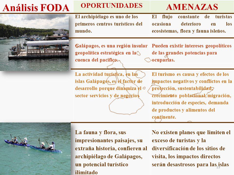 OPORTUNIDADES AMENAZAS El archipiélago es uno de los primeros centros turísticos del mundo. El flujo constante de turistas ocasiona deterioro en los e