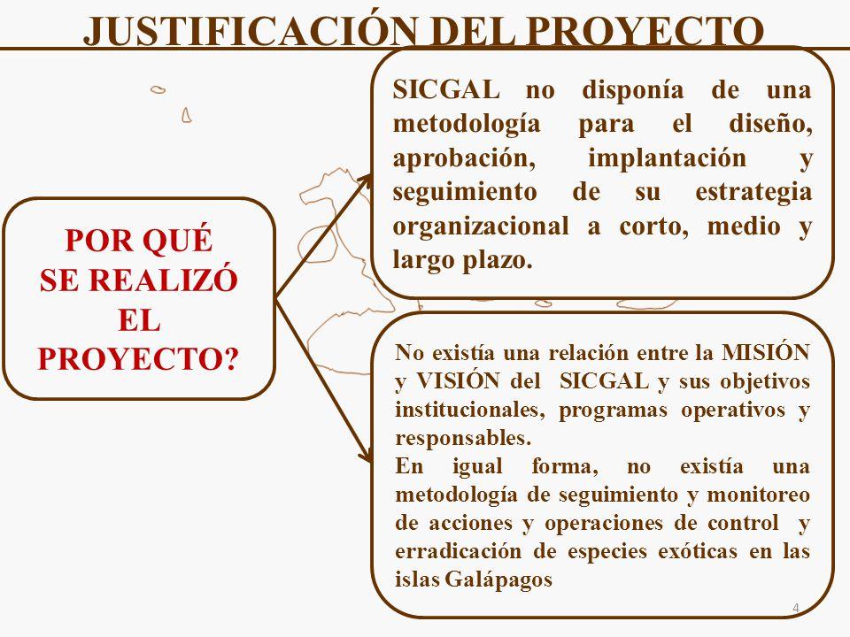 OBJETIVO GENERAL PLANIFICACIÓN ESTRATÉGICA DE LA UNIDAD DESCONCENTRADA AGROCALIDAD – SICGAL - GALÁPAGOS, PERÍODO 2011 – 2020 OBJETIVOS ESPECIFICOS Identificar factores internos y externos, que afecten a la creación del plan estratégico para SICGAL Presentar una alternativa de estructura institucional fundamentada en métodos funcionales de gestión y planificación estratégica para SICGAL.