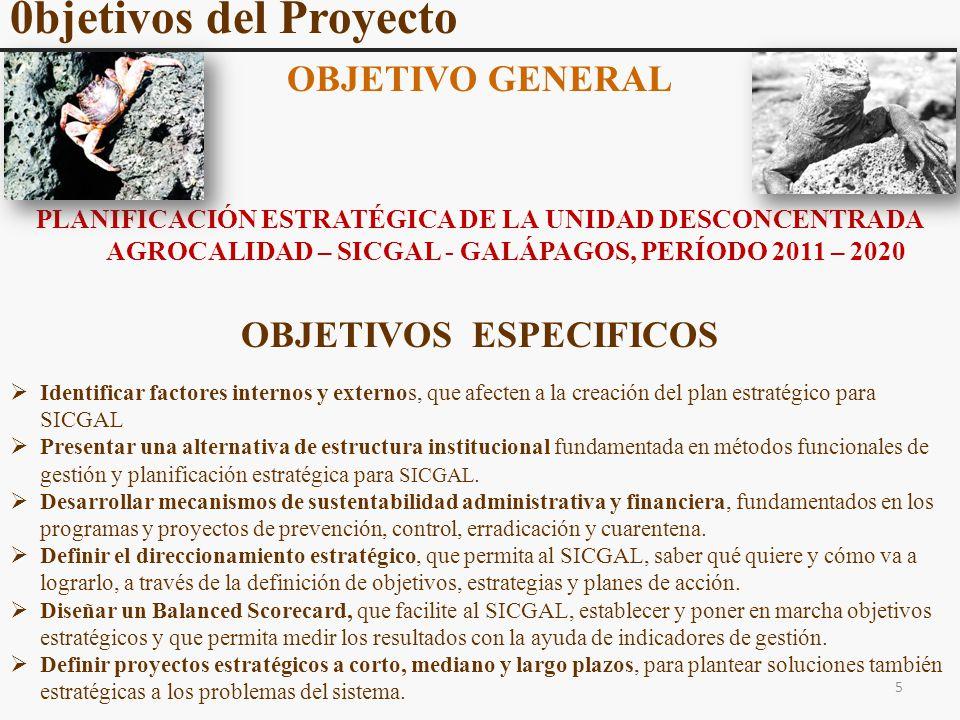 OBJETIVO GENERAL PLANIFICACIÓN ESTRATÉGICA DE LA UNIDAD DESCONCENTRADA AGROCALIDAD – SICGAL - GALÁPAGOS, PERÍODO 2011 – 2020 OBJETIVOS ESPECIFICOS Ide
