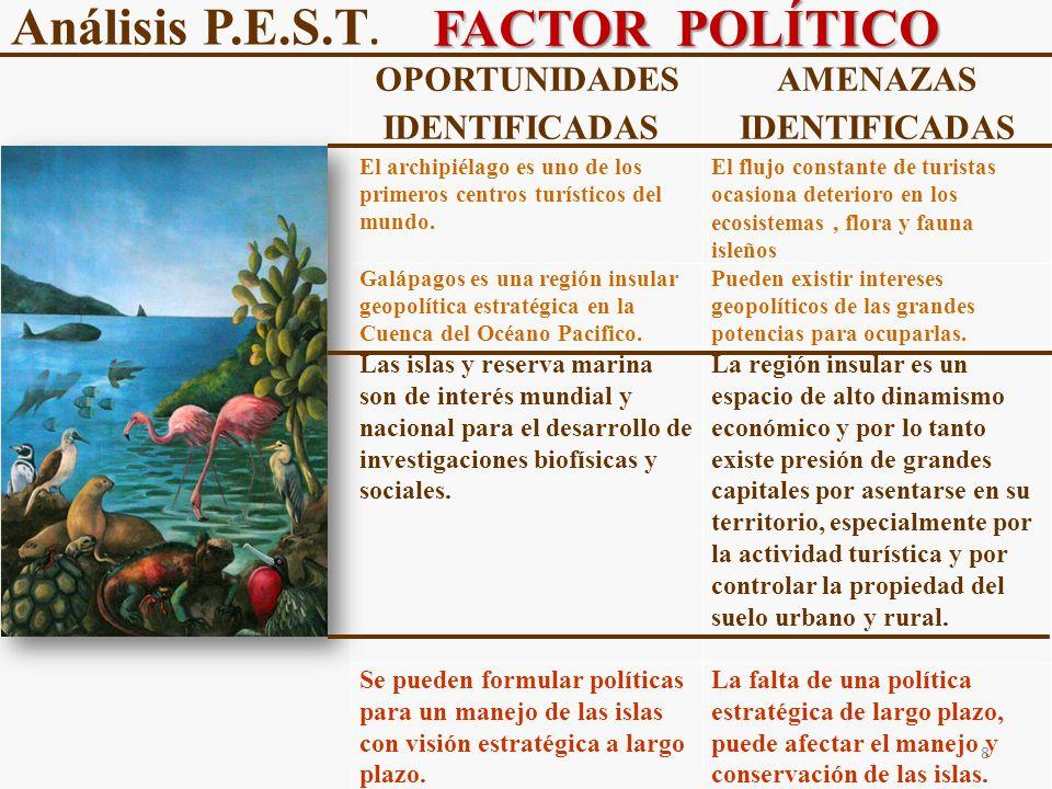 OPORTUNIDADES IDENTIFICADAS AMENAZAS IDENTIFICADAS La actividad turística en las islas Galápagos, es el factor de desarrollo porque dinamiza el sector servicios y negocios.